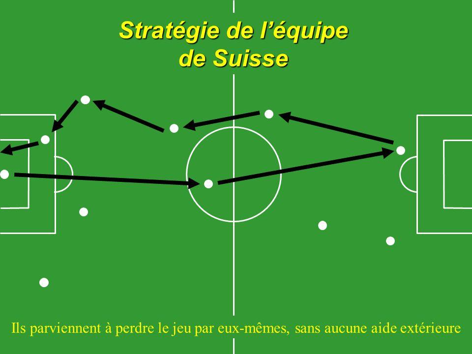 Stratégie de léquipe de Suisse Ils parviennent à perdre le jeu par eux-mêmes, sans aucune aide extérieure