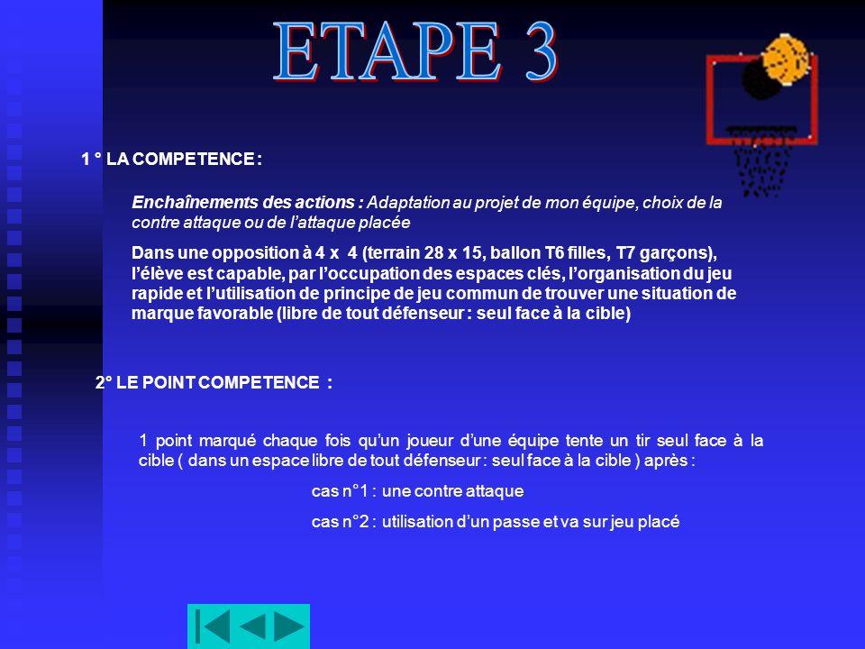 1 ° LA COMPETENCE : Enchaînements des actions : Adaptation au projet de mon équipe, choix de la contre attaque ou de lattaque placée Dans une oppositi