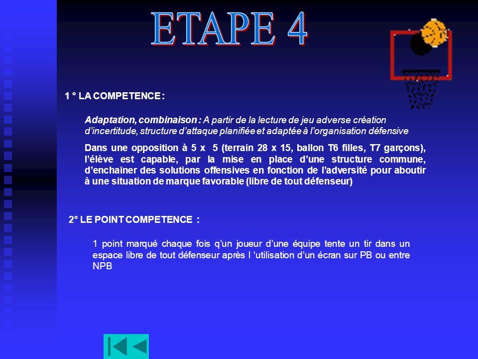 1 ° LA COMPETENCE : Adaptation, combinaison : A partir de la lecture de jeu adverse création dincertitude, structure dattaque planifiée et adaptée à l
