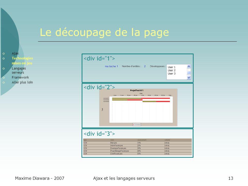 Maxime Diawara - 2007Ajax et les langages serveurs13 Le découpage de la page Ajax Technologies mises en jeu Langages serveurs Framework Aller plus loin