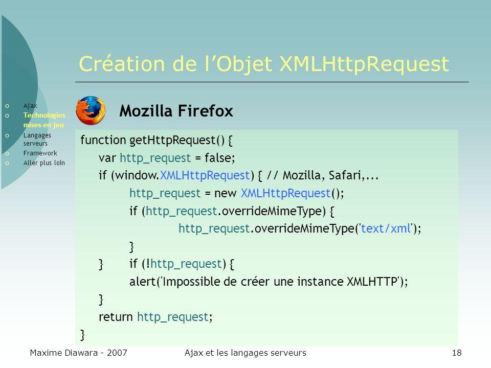 Maxime Diawara - 2007Ajax et les langages serveurs18 Création de lObjet XMLHttpRequest Mozilla Firefox function getHttpRequest() { var http_request = false; if (window.XMLHttpRequest) { // Mozilla, Safari,...