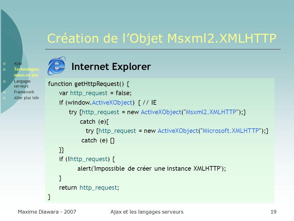 Maxime Diawara - 2007Ajax et les langages serveurs19 Création de lObjet Msxml2.XMLHTTP Internet Explorer function getHttpRequest() { var http_request = false; if (window.ActiveXObject) { // IE try {http_request = new ActiveXObject( Msxml2.XMLHTTP );} catch (e){ try {http_request = new ActiveXObject( Microsoft.XMLHTTP );} catch (e) {} }} if (!http_request) { alert( Impossible de créer une instance XMLHTTP ); } return http_request; } Ajax Technologies mises en jeu Langages serveurs Framework Aller plus loin