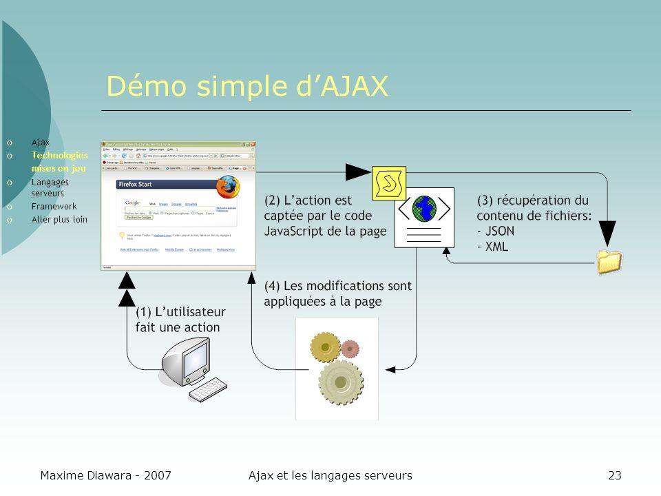 Maxime Diawara - 2007Ajax et les langages serveurs23 Démo simple dAJAX Ajax Technologies mises en jeu Langages serveurs Framework Aller plus loin