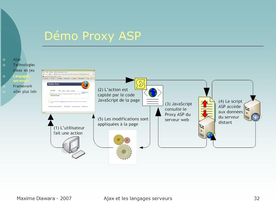 Maxime Diawara - 2007Ajax et les langages serveurs32 Démo Proxy ASP Ajax Technologies mises en jeu Langages serveurs Framework Aller plus loin