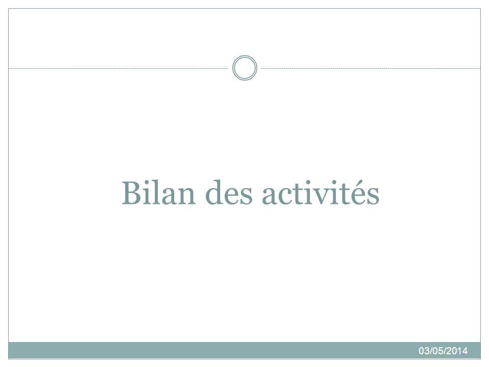 Bilan des activités 03/05/2014