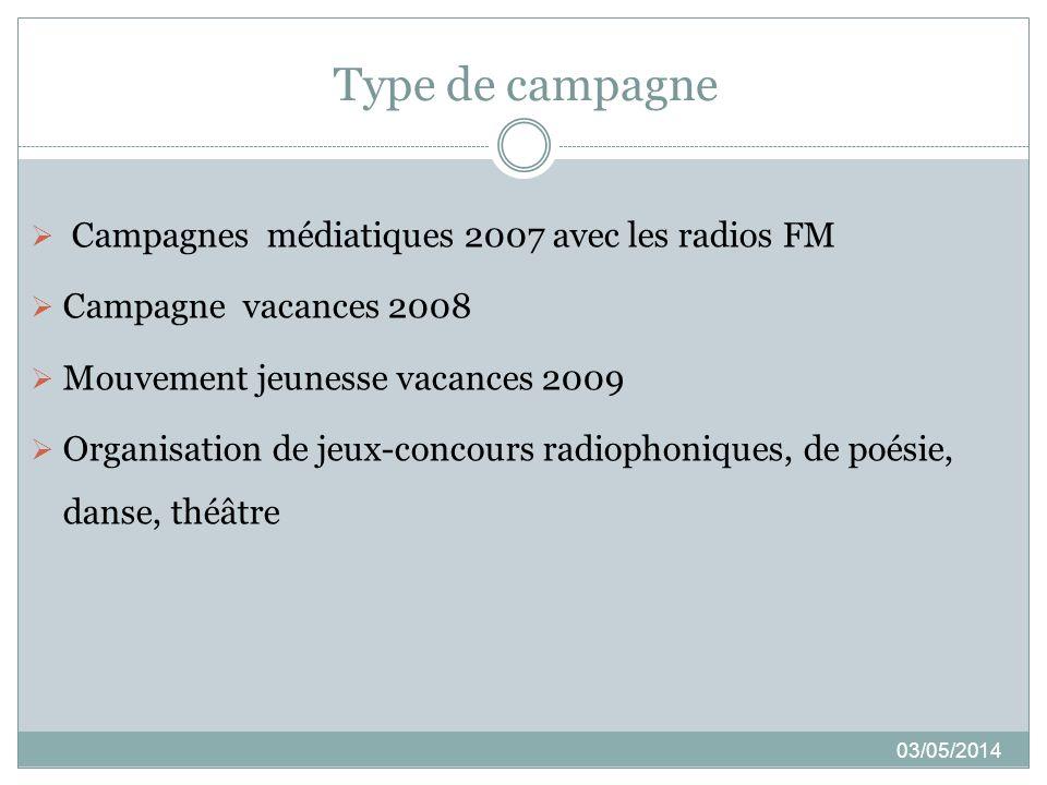 Type de campagne 03/05/2014 Campagnes médiatiques 2007 avec les radios FM Campagne vacances 2008 Mouvement jeunesse vacances 2009 Organisation de jeux-concours radiophoniques, de poésie, danse, théâtre