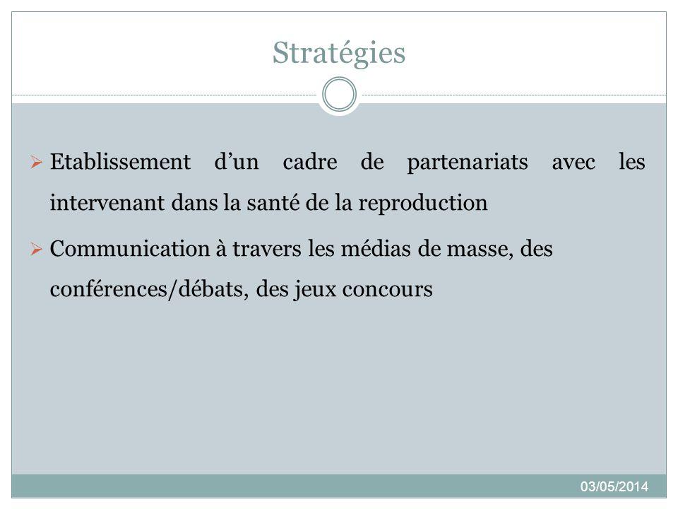 Stratégies 03/05/2014 Etablissement dun cadre de partenariats avec les intervenant dans la santé de la reproduction Communication à travers les médias
