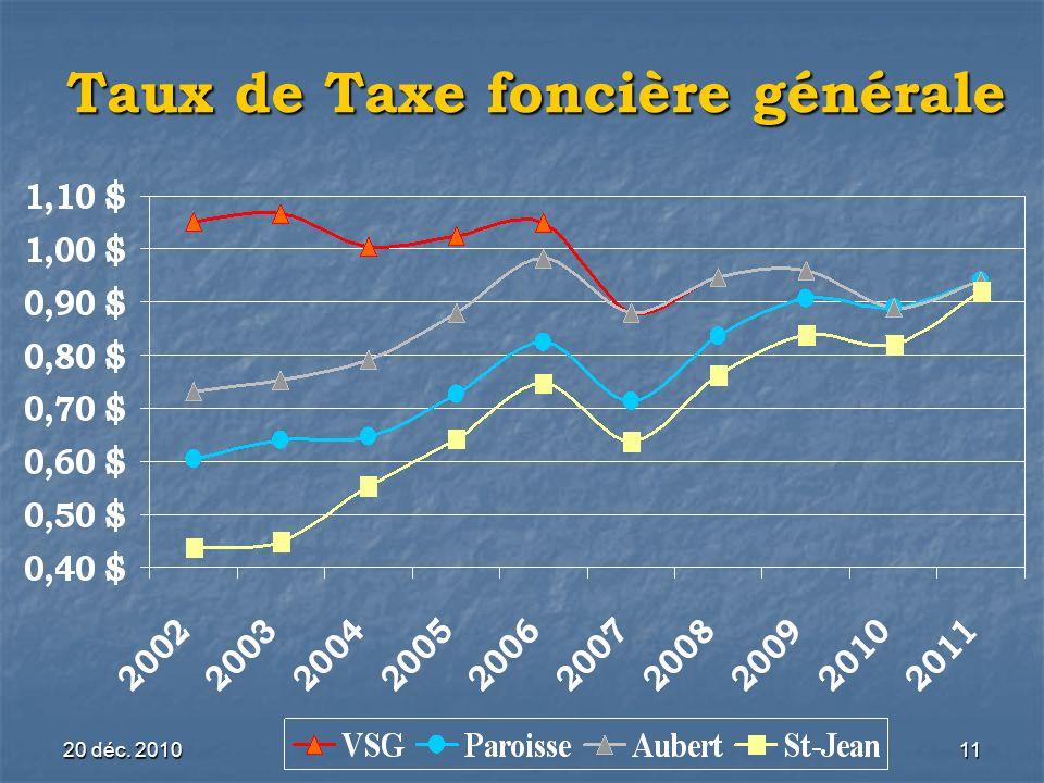 20 déc. 201011 Taux de Taxe foncière générale
