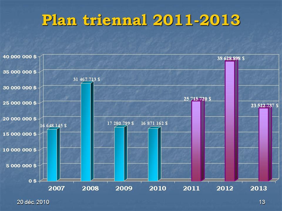 20 déc. 201013 Plan triennal 2011-2013