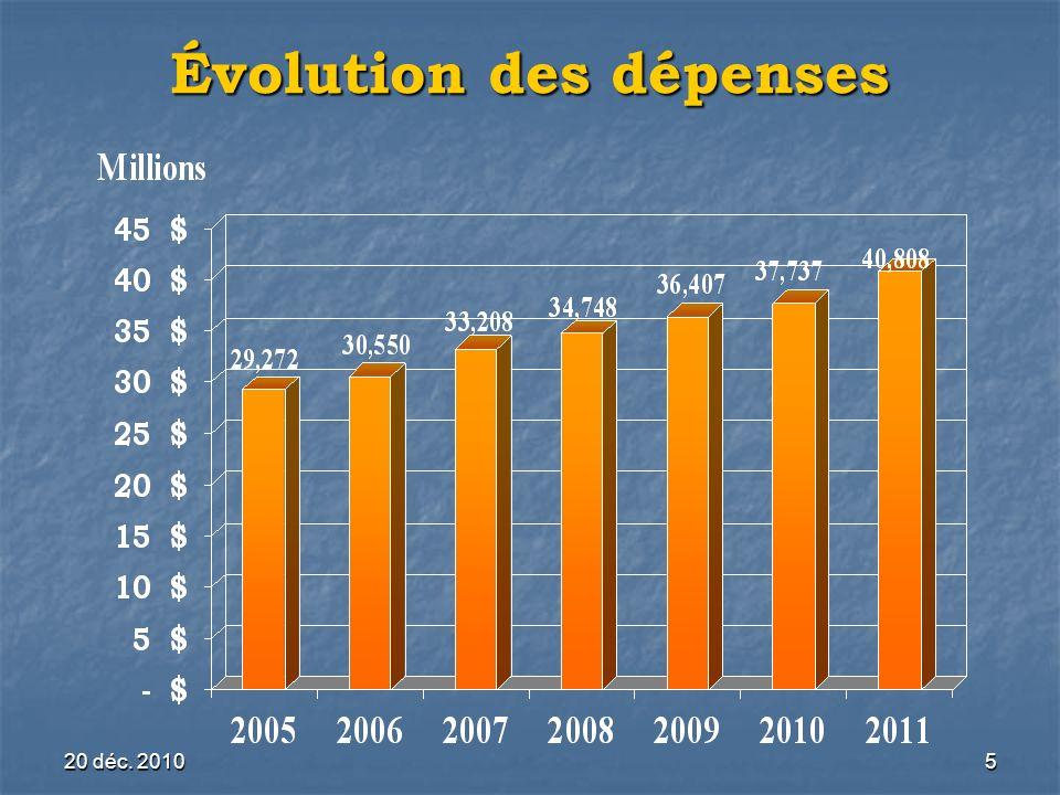 20 déc. 20105 Évolution des dépenses