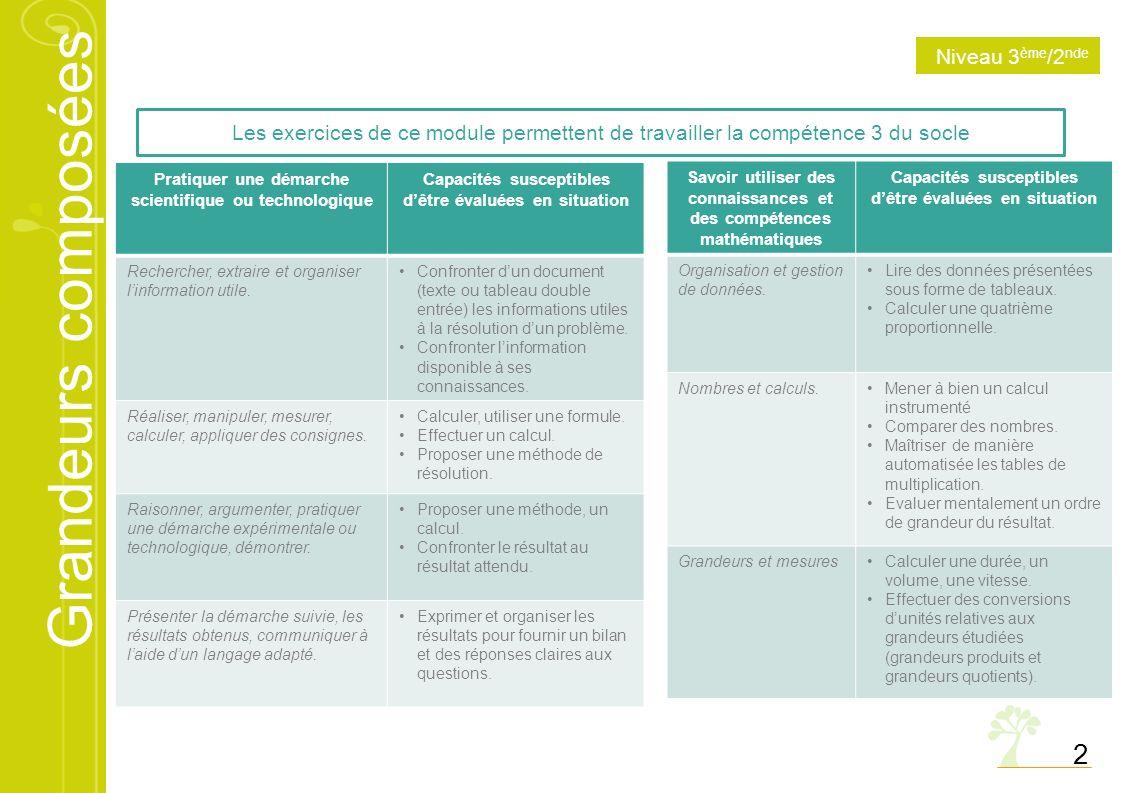 Grandeurs composées 2 Les exercices de ce module permettent de travailler la compétence 3 du socle Pratiquer une démarche scientifique ou technologiqu