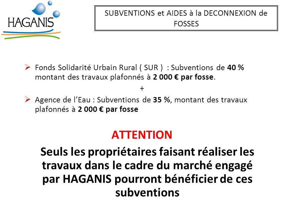 Fonds Solidarité Urbain Rural ( SUR ) : Subventions de 40 % montant des travaux plafonnés à 2 000 par fosse. + Agence de lEau : Subventions de 35 %, m