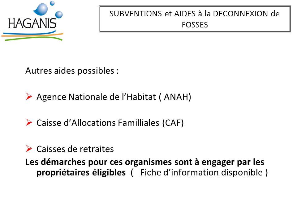 Autres aides possibles : Agence Nationale de lHabitat ( ANAH) Caisse dAllocations Familliales (CAF) Caisses de retraites Les démarches pour ces organi