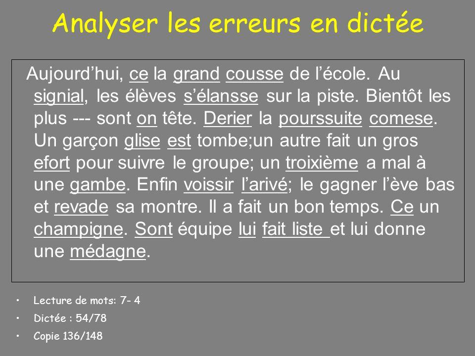 Analyser les erreurs en dictée Aujourdhui, ce la grand cousse de lécole. Au signial, les élèves sélansse sur la piste. Bientôt les plus --- sont on tê