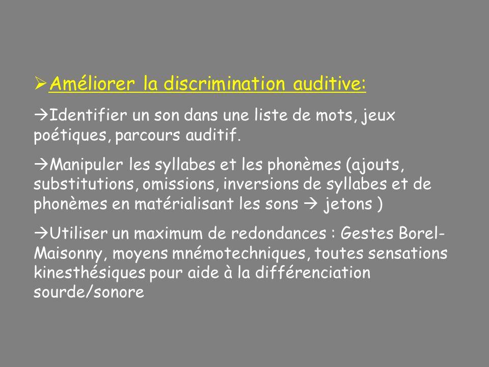 Améliorer la discrimination auditive: Identifier un son dans une liste de mots, jeux poétiques, parcours auditif. Manipuler les syllabes et les phonèm