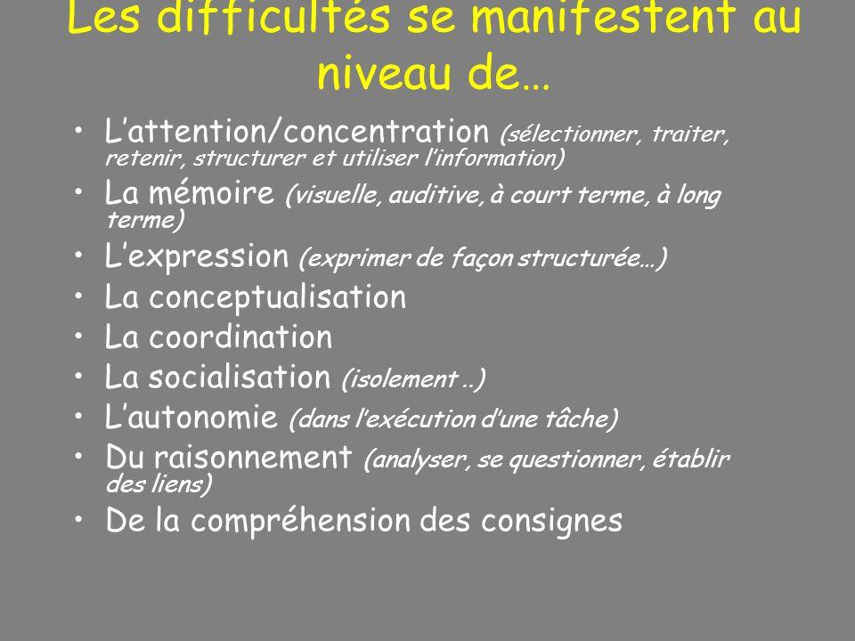 Les difficultés se manifestent au niveau de… Lattention/concentration (sélectionner, traiter, retenir, structurer et utiliser linformation) La mémoire