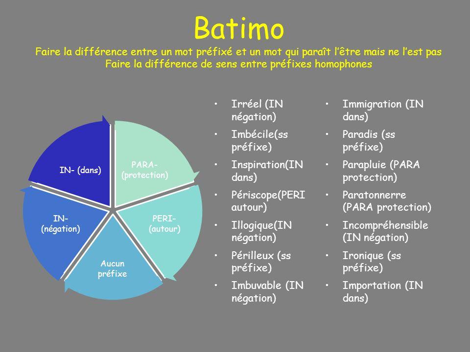Batimo Faire la différence entre un mot préfixé et un mot qui paraît lêtre mais ne lest pas Faire la différence de sens entre préfixes homophones PARA