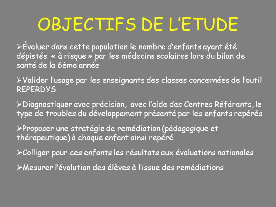 OBJECTIFS DE LETUDE Évaluer dans cette population le nombre denfants ayant été dépistés « à risque » par les médecins scolaires lors du bilan de santé