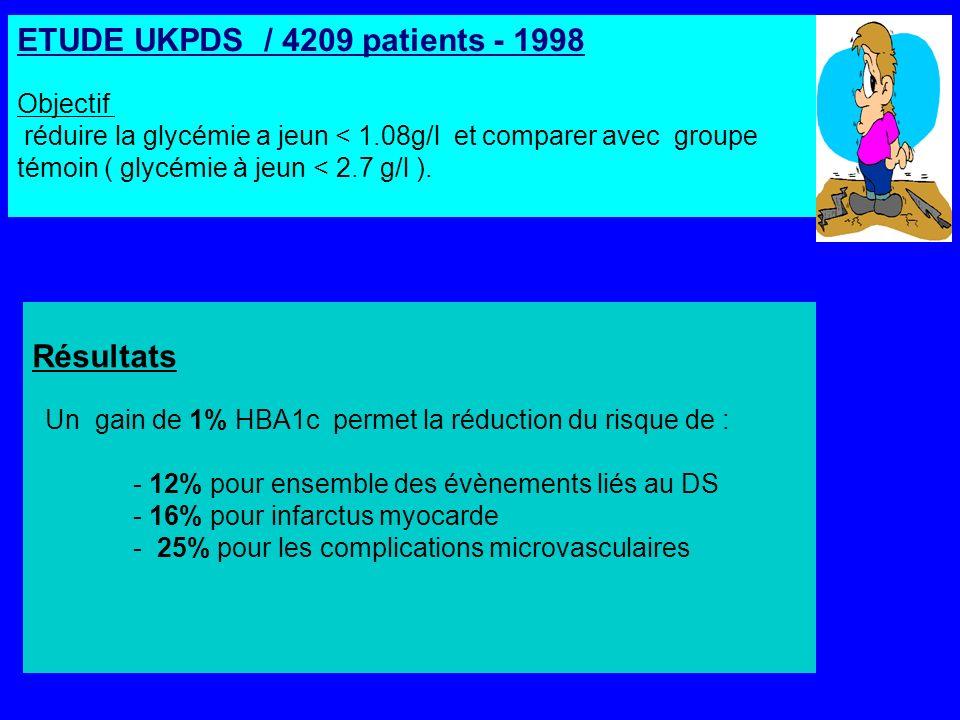 ETUDE UKPDS / 4209 patients - 1998 Objectif réduire la glycémie a jeun < 1.08g/l et comparer avec groupe témoin ( glycémie à jeun < 2.7 g/l ).