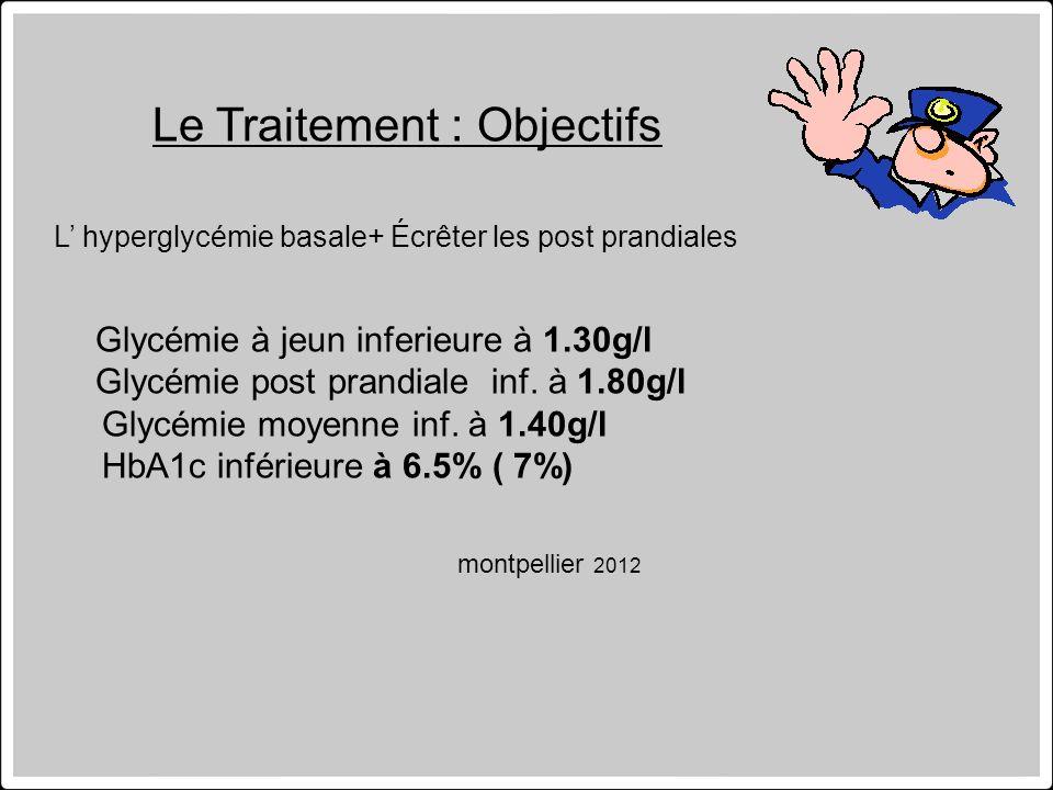 Le Traitement : Objectifs L hyperglycémie basale+ Écrêter les post prandiales Glycémie à jeun inferieure à 1.30g/l Glycémie post prandiale inf.