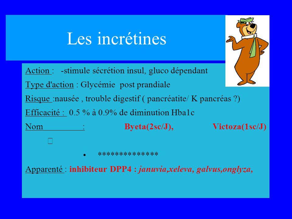 Les incrétines Action : -stimule sécrétion insul, gluco dépendant Type d action : Glycémie post prandiale Risque :nausée, trouble digestif ( pancréatite/ K pancréas ?) Efficacité : 0.5 % à 0.9% de diminution Hba1c Nom : Byeta(2sc/J), Victoza(1sc/J) ************** Apparenté : inhibiteur DPP4 : januvia,xeleva, galvus,onglyza,
