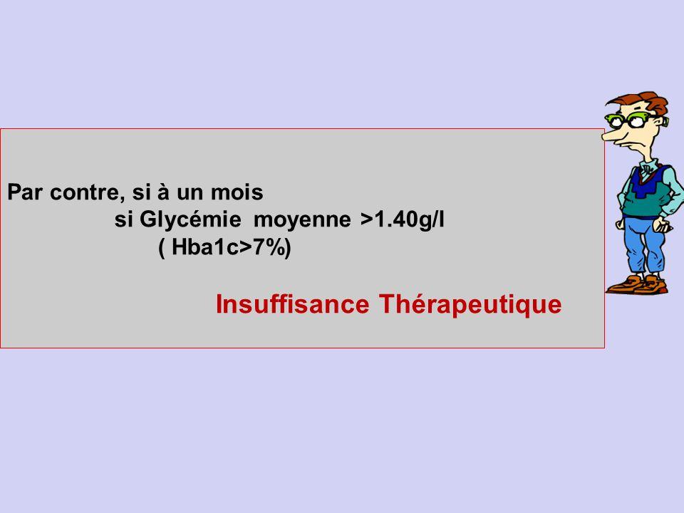 Par contre, si à un mois si Glycémie moyenne >1.40g/l ( Hba1c>7%) Insuffisance Thérapeutique