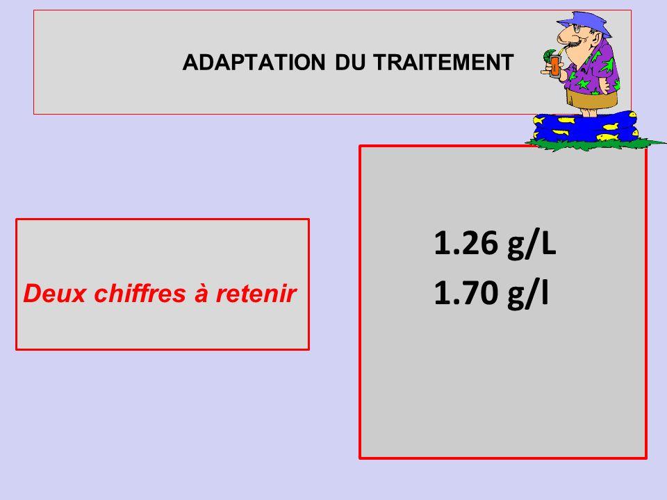 ADAPTATION DU TRAITEMENT 1.26 g/L 1.70 g/l Deux chiffres à retenir