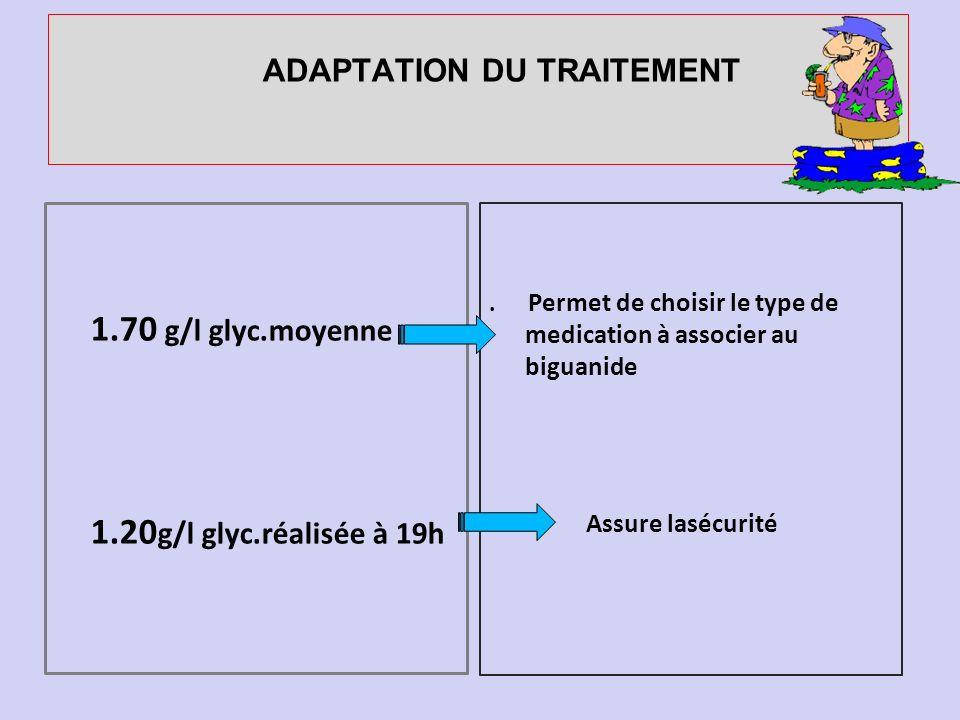 ADAPTATION DU TRAITEMENT 1.70 g/l glyc.moyenne 1.20 g/l glyc.réalisée à 19h.