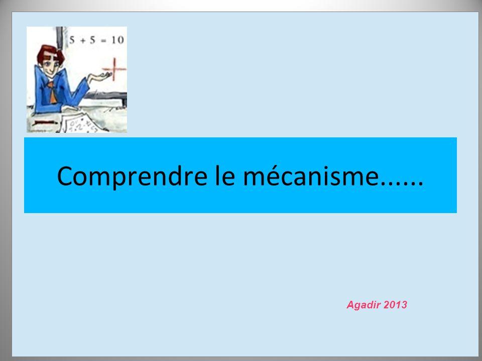 Comprendre le mécanisme...... Agadir 2013