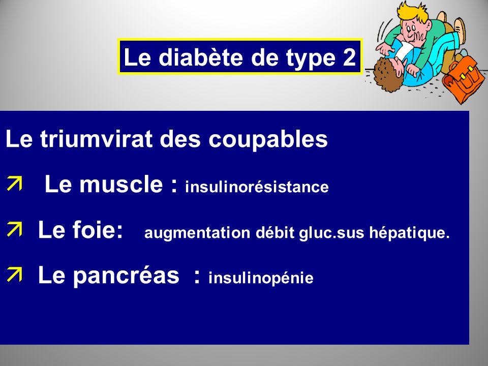 Le diabète de type 2 Le triumvirat des coupables Le muscle : insulinorésistance Le foie: augmentation débit gluc.sus hépatique.