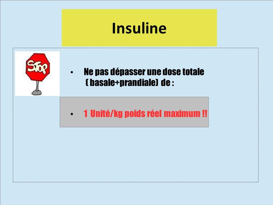 12/01/13 Insuline Ne pas dépasser une dose totale ( basale+prandiale) de : 1 Unité/kg poids réel maximum !!