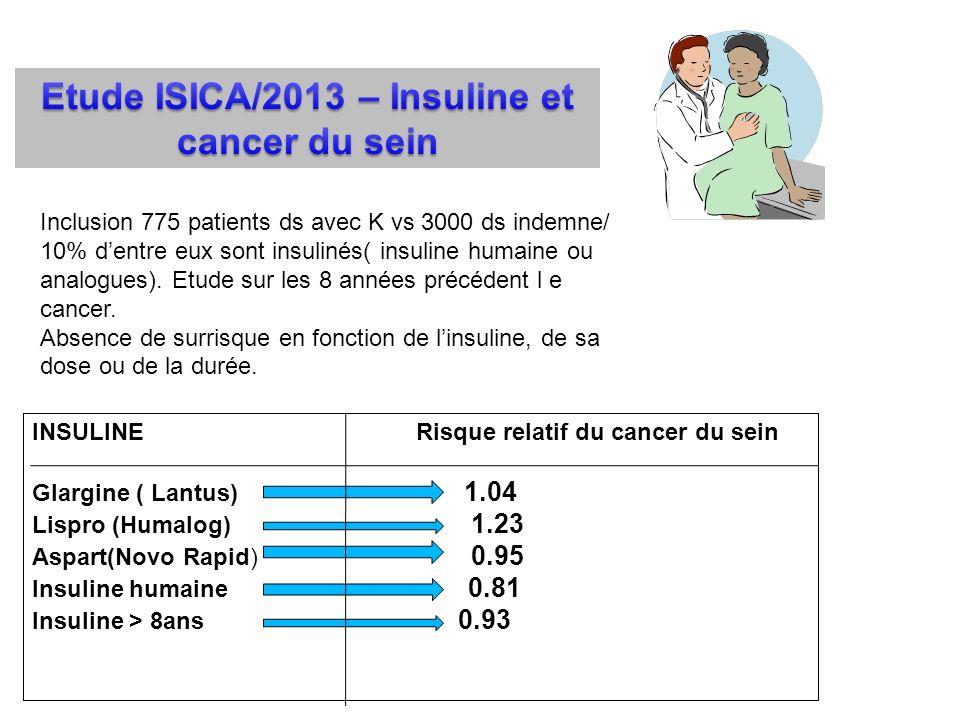 Inclusion 775 patients ds avec K vs 3000 ds indemne/ 10% dentre eux sont insulinés( insuline humaine ou analogues).