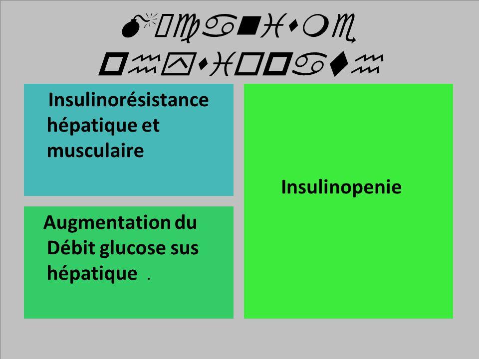 0 50 100 INSULINO SÉCRÉTION % Production hépatique du glucose Glycémie à jeun Physiopathologie du diabète de type 2 0+2+8 -2 -8 Glycémie post prandiale INSULINO RÉSISTANCE daprès L.Monnier Montpellier