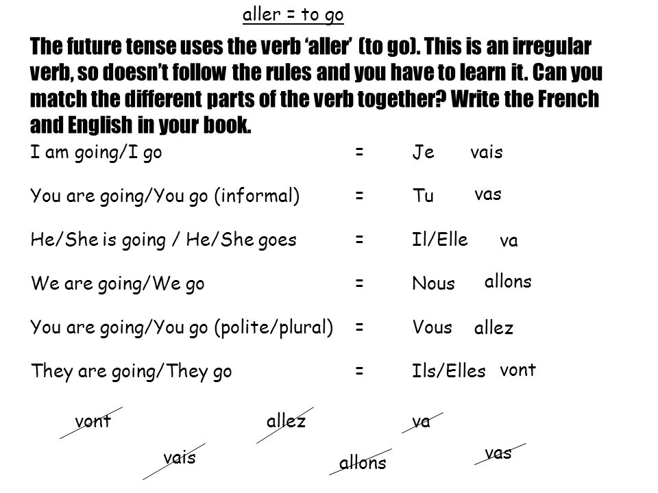 The future tense uses the verb aller (to go).