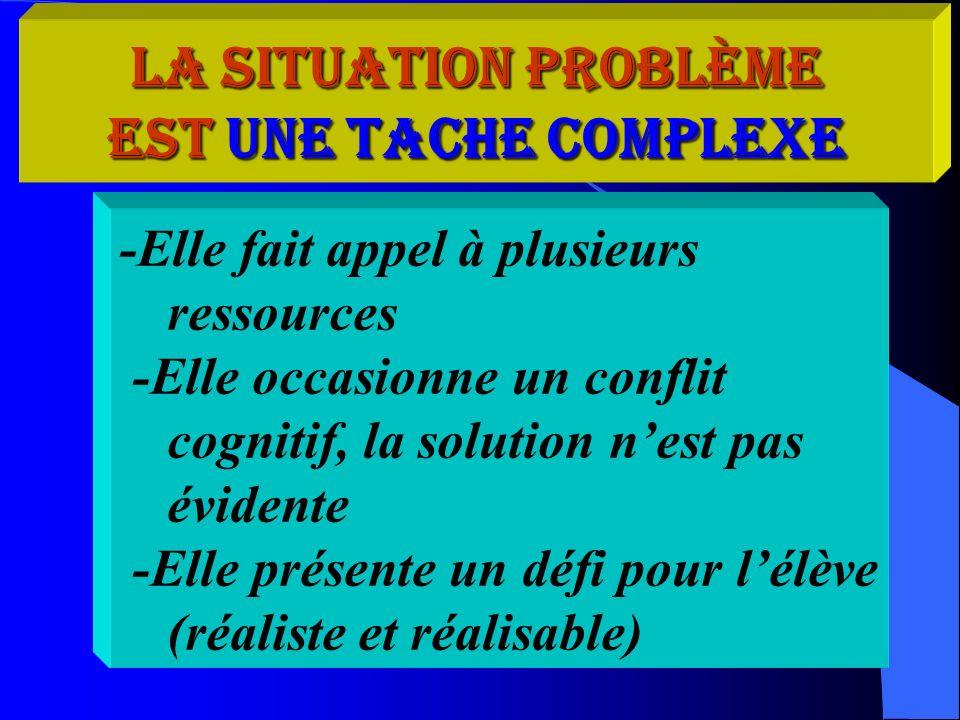 La situation problème est une tache complexe -Elle fait appel à plusieurs ressources -Elle occasionne un conflit cognitif, la solution nest pas éviden