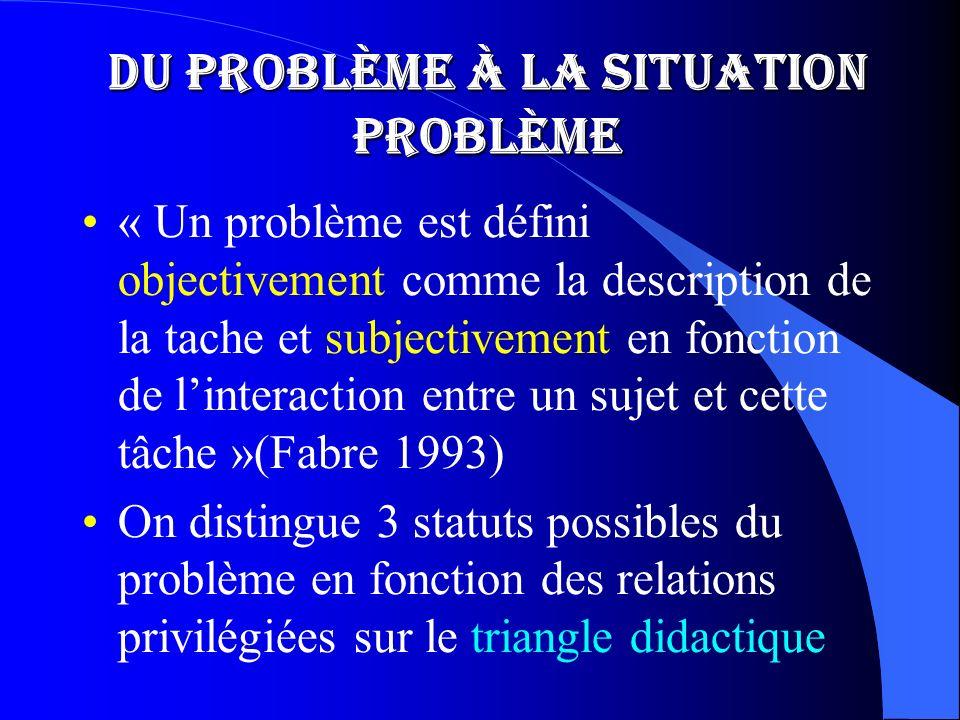 Du problème à la situation problème « Un problème est défini objectivement comme la description de la tache et subjectivement en fonction de linteract