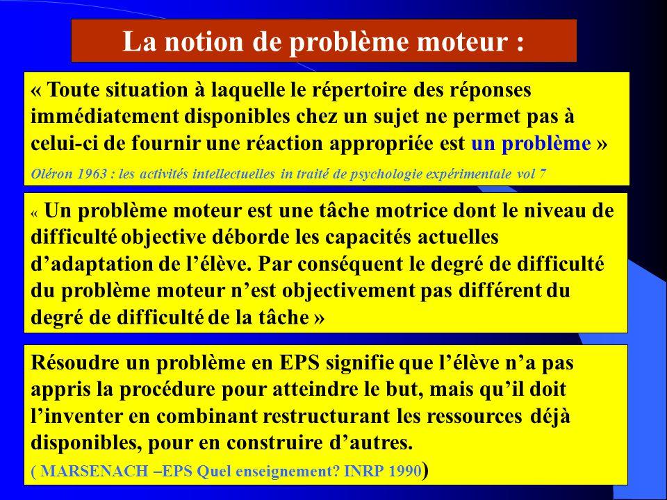 La notion de problème moteur : « Toute situation à laquelle le répertoire des réponses immédiatement disponibles chez un sujet ne permet pas à celui-c