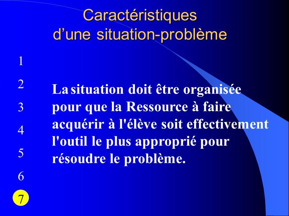 Caractéristiques dune situation-problème 12345671234567 La situation doit être organisée pour que la Ressource à faire acquérir à l'élève soit effecti