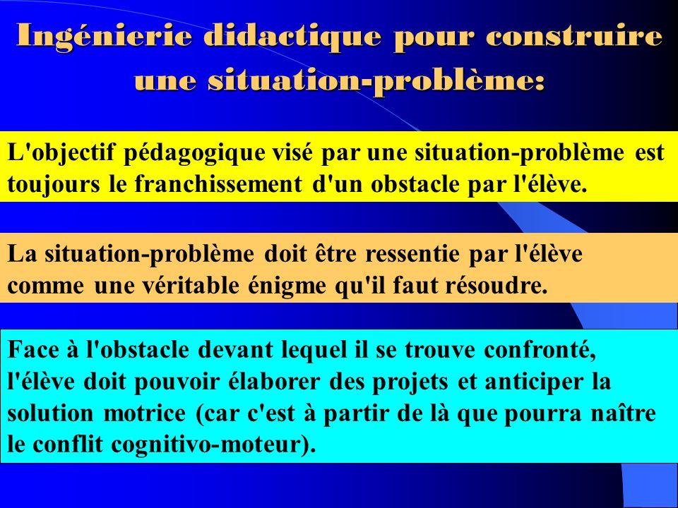 Ingénierie didactique pour construire une situation-problème: L'objectif pédagogique visé par une situation-problème est toujours le franchissement d'