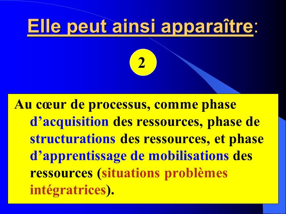 Elle peut ainsi apparaître: Au cœur de processus, comme phase dacquisition des ressources, phase de structurations des ressources, et phase dapprentis
