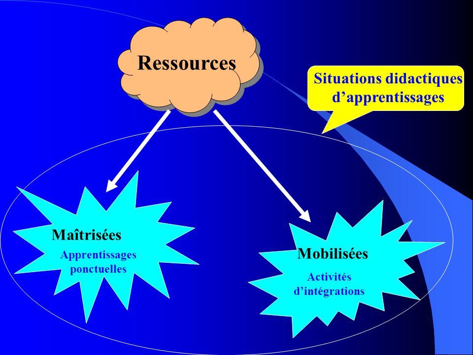 Famille de situations Ensemble des situations de niveau de difficulté équivalente qui traduisent une même compétence.