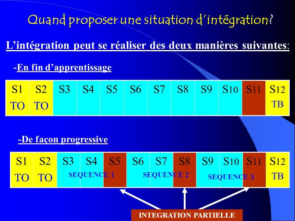 S1 TO S2 TO S3S4S5S6S7S8S9S 10 S 11 S 12 TB S1 TO S2 TO S3S4S5S6S7S8S9S 10 S 11 S 12 TB Quand proposer une situation dintégration? INTEGRATION PARTIEL