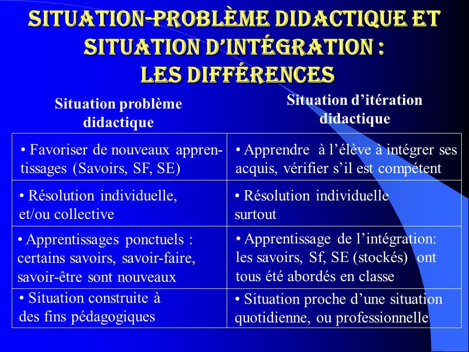 Situation-problème didactique et situation dintégration : les différences Favoriser de nouveaux appren- tissages (Savoirs, SF, SE) Apprendre à lélève
