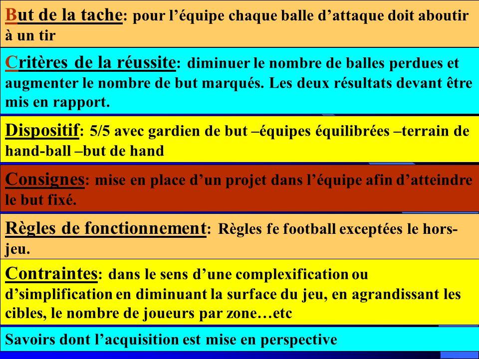 But de la tache : pour léquipe chaque balle dattaque doit aboutir à un tir Critères de la réussite : diminuer le nombre de balles perdues et augmenter