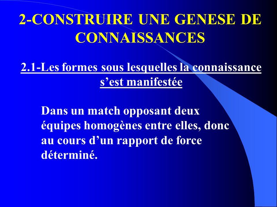 2-CONSTRUIRE UNE GENESE DE CONNAISSANCES 2.1-Les formes sous lesquelles la connaissance sest manifestée Dans un match opposant deux équipes homogènes