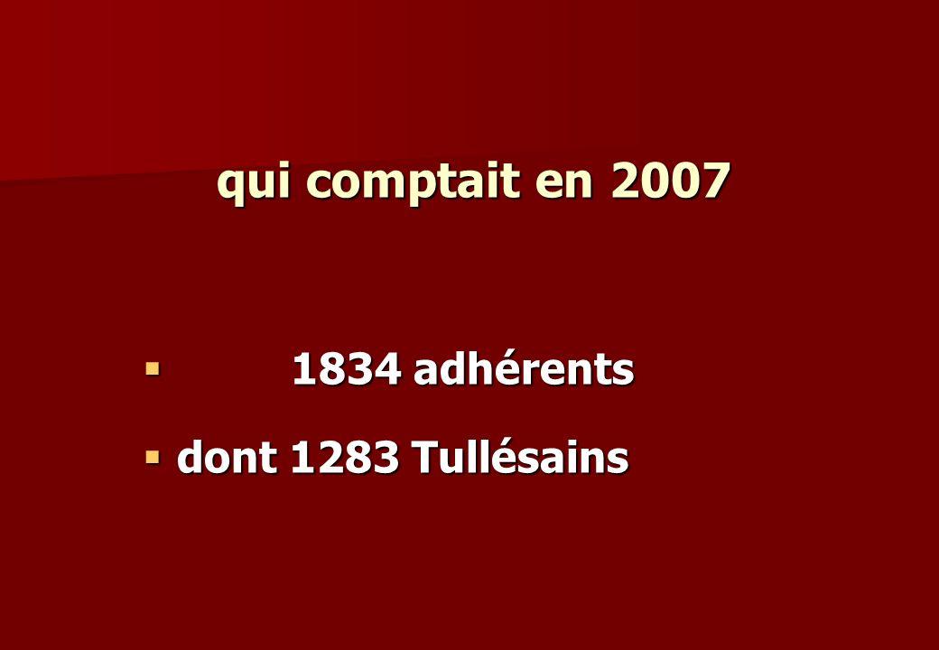 qui comptait en 2007 1 1834 adhérents d dont 1283 Tullésains