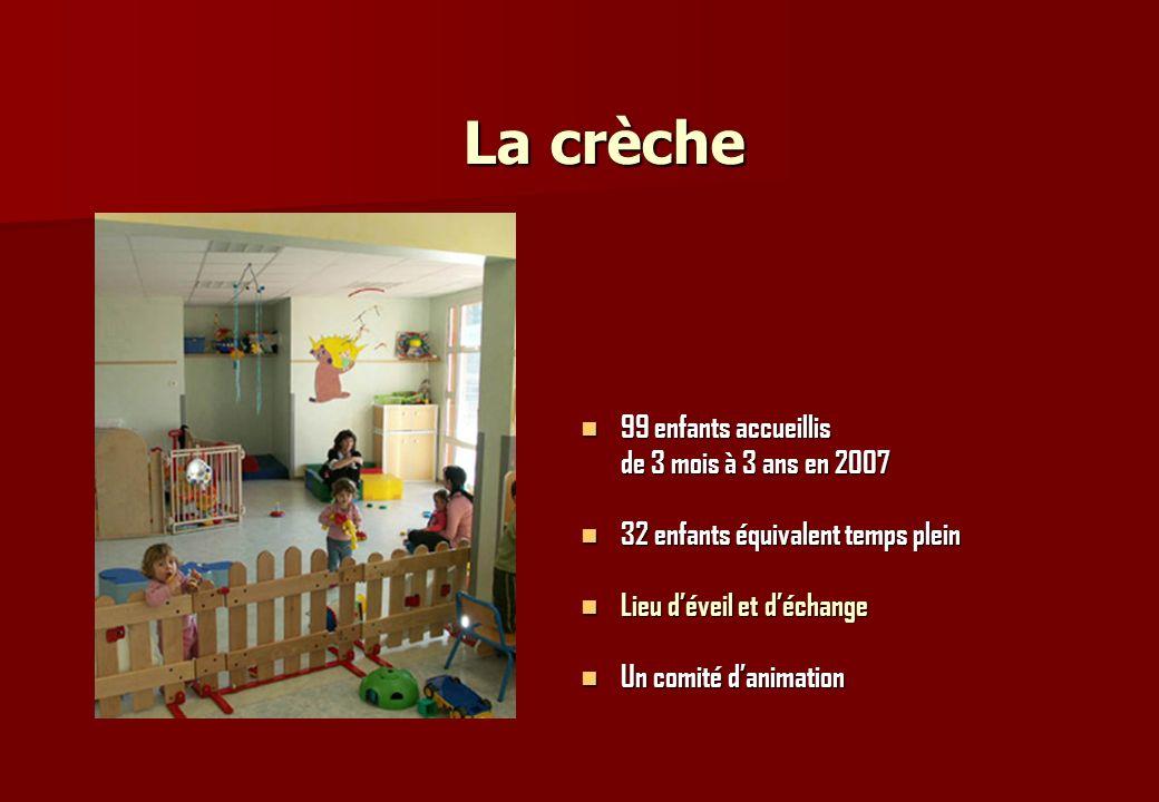 La crèche 99 enfants accueillis de 3 mois à 3 ans en 2007 99 enfants accueillis de 3 mois à 3 ans en 2007 32 enfants équivalent temps plein 32 enfants