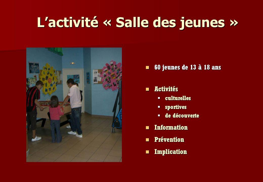 Lactivité « Salle des jeunes » 60 jeunes de 13 à 18 ans 60 jeunes de 13 à 18 ans Activités Activités culturelles sportives de découverte Information I