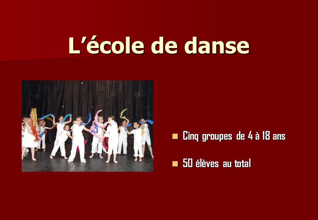 Lécole de danse Cinq groupes de 4 à 18 ans Cinq groupes de 4 à 18 ans 50 élèves au total 50 élèves au total