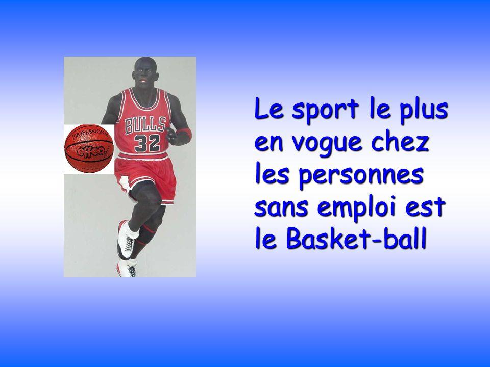 Le sport le plus en vogue chez les personnes sans emploi est le Basket-ball